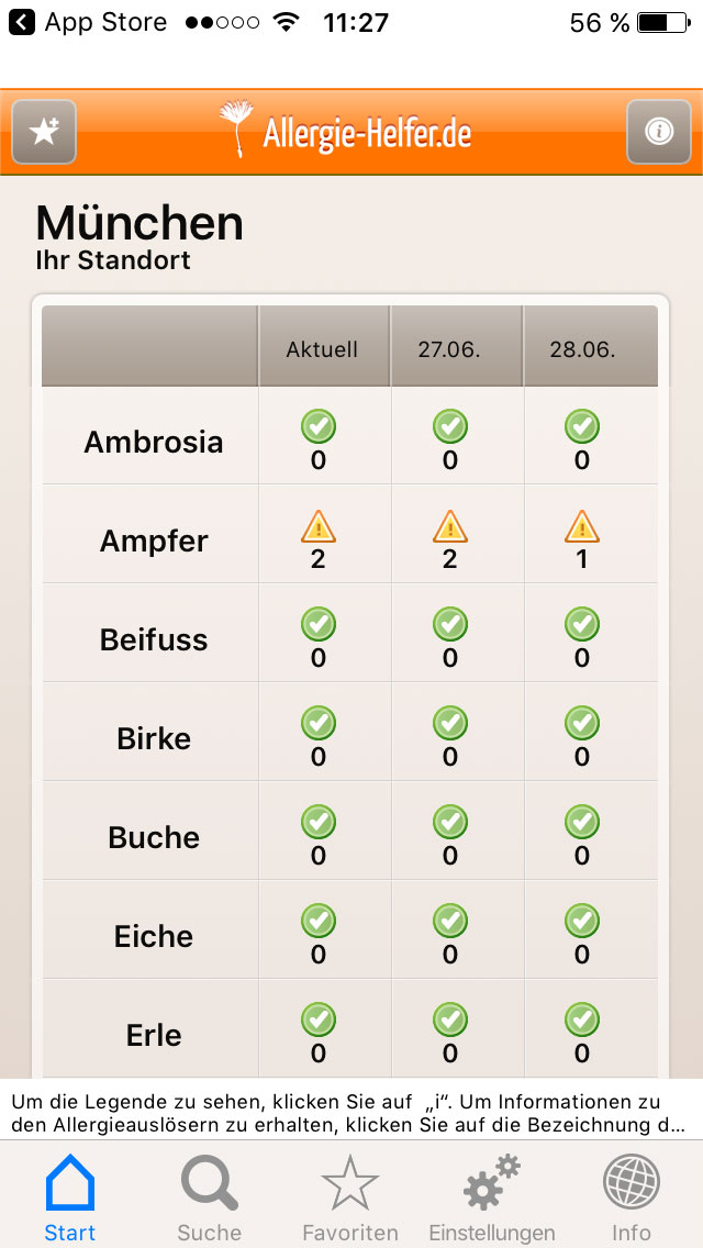 Quelle: Allergie-Helfer.de